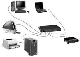 Tạo một Hotspot Gateway bằng RouterOS